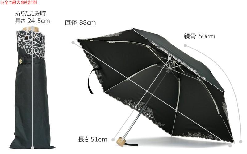 【CarronSelect】リーフボーラーエンブロイダリー晴雨兼用折りたたみ日傘 サイズ詳細