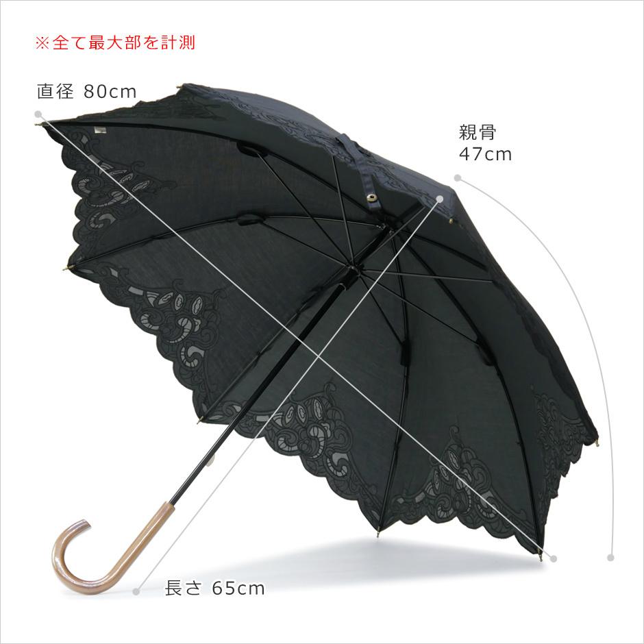 【CarronSelect】オーガンジーレースエンブロイダリー晴雨兼用長日傘 サイズ詳細