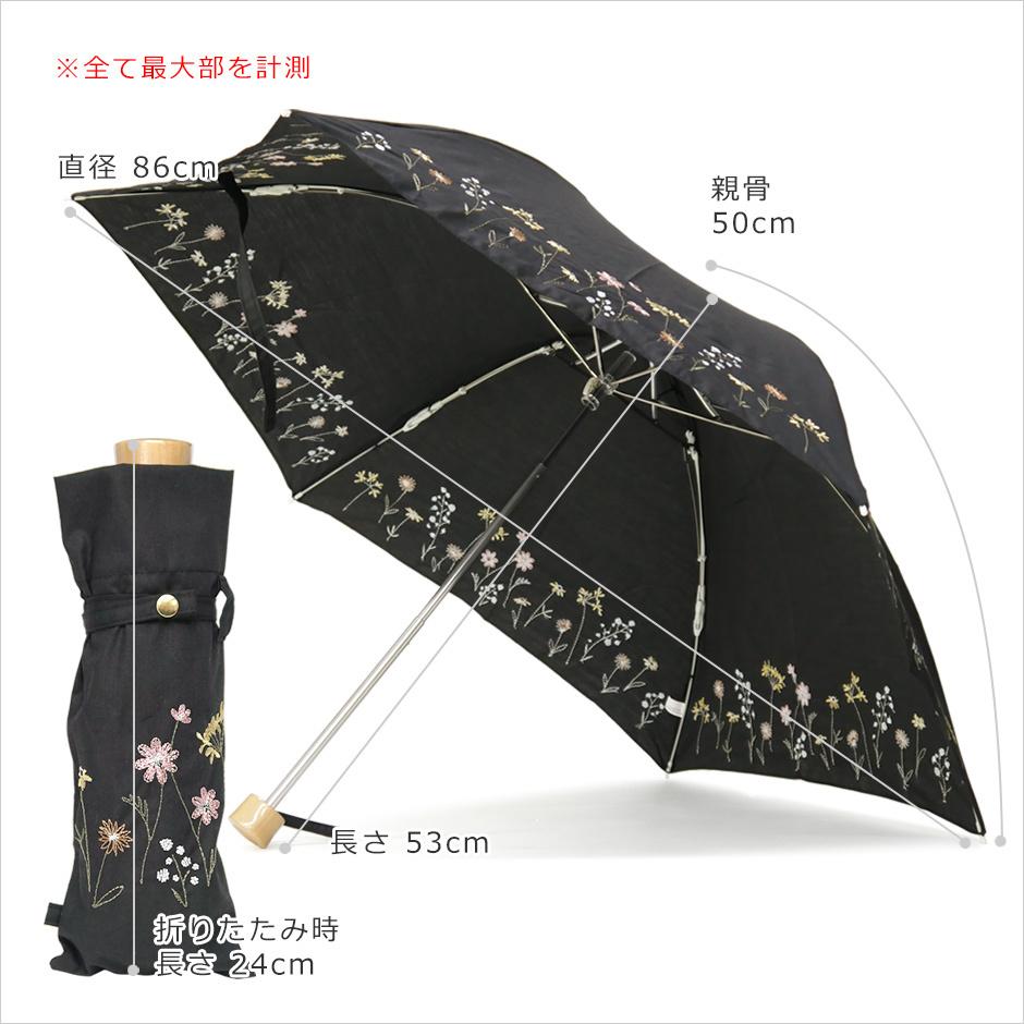 【CarronSelect】フラワーエンブロイダリー晴雨兼用ミニ折りたたみ日傘 サイズ詳細