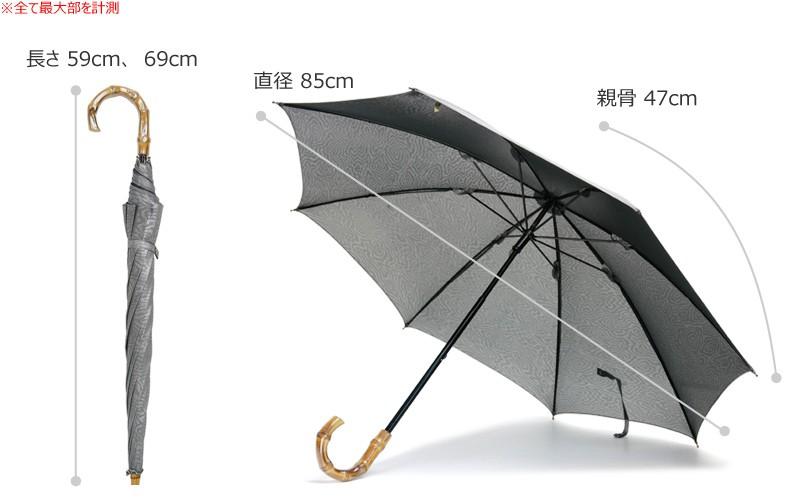 【Nouvel Japonais】スパッタリングメッシュスライドショート日傘 サイズ詳細