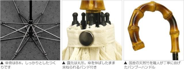 【Nouvel Japonais】エンブロイダリーレース折りたたみ日傘 詳細