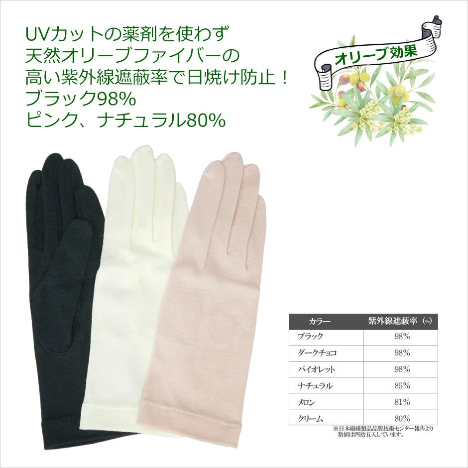 【CarronSelect】オリーブファイバーショート丈手袋 詳細