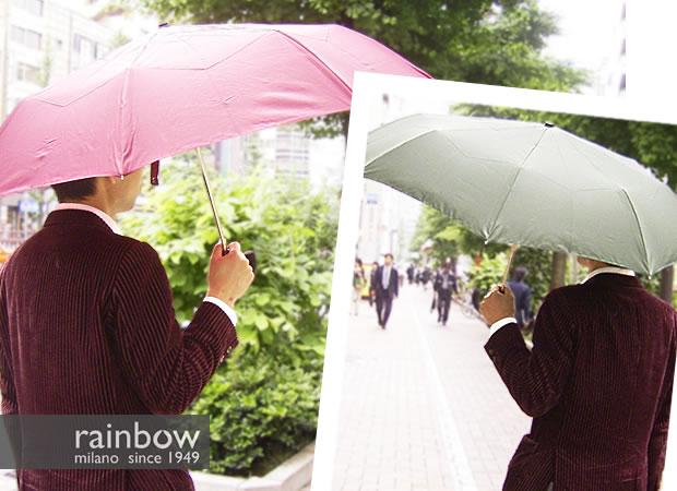 自動開閉式折りたたみ傘