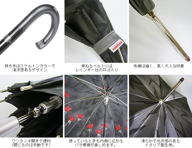 イタリア・ミラノの高級傘